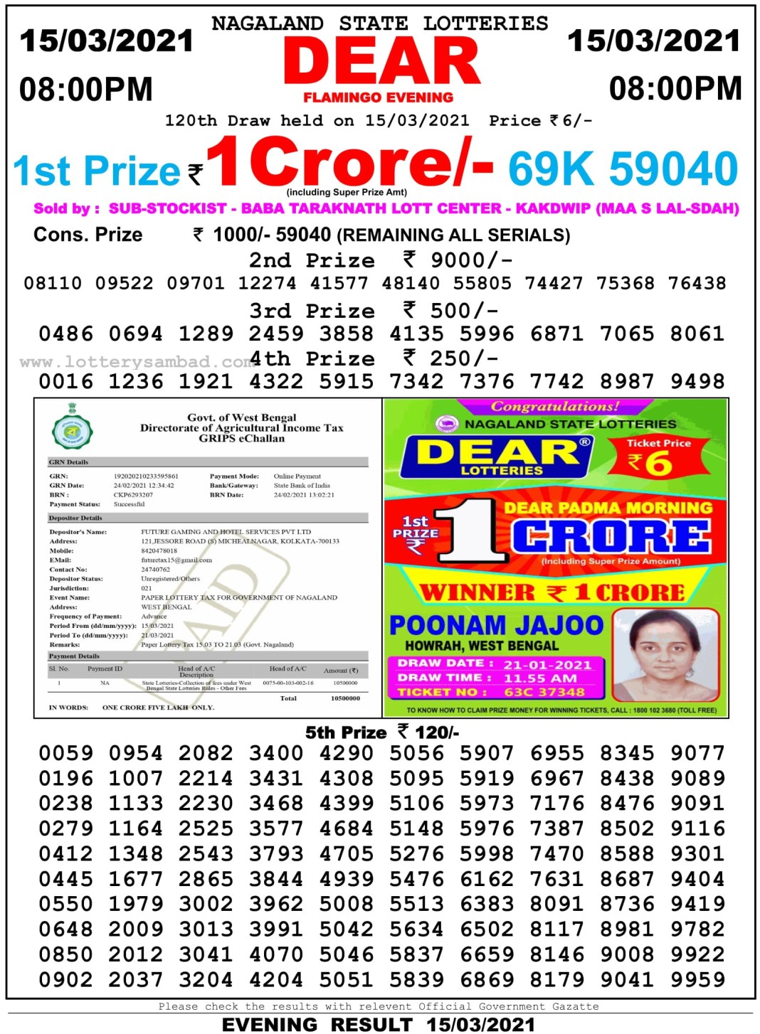 Nagaland State Lottery Result 8 PM 15.3.2021