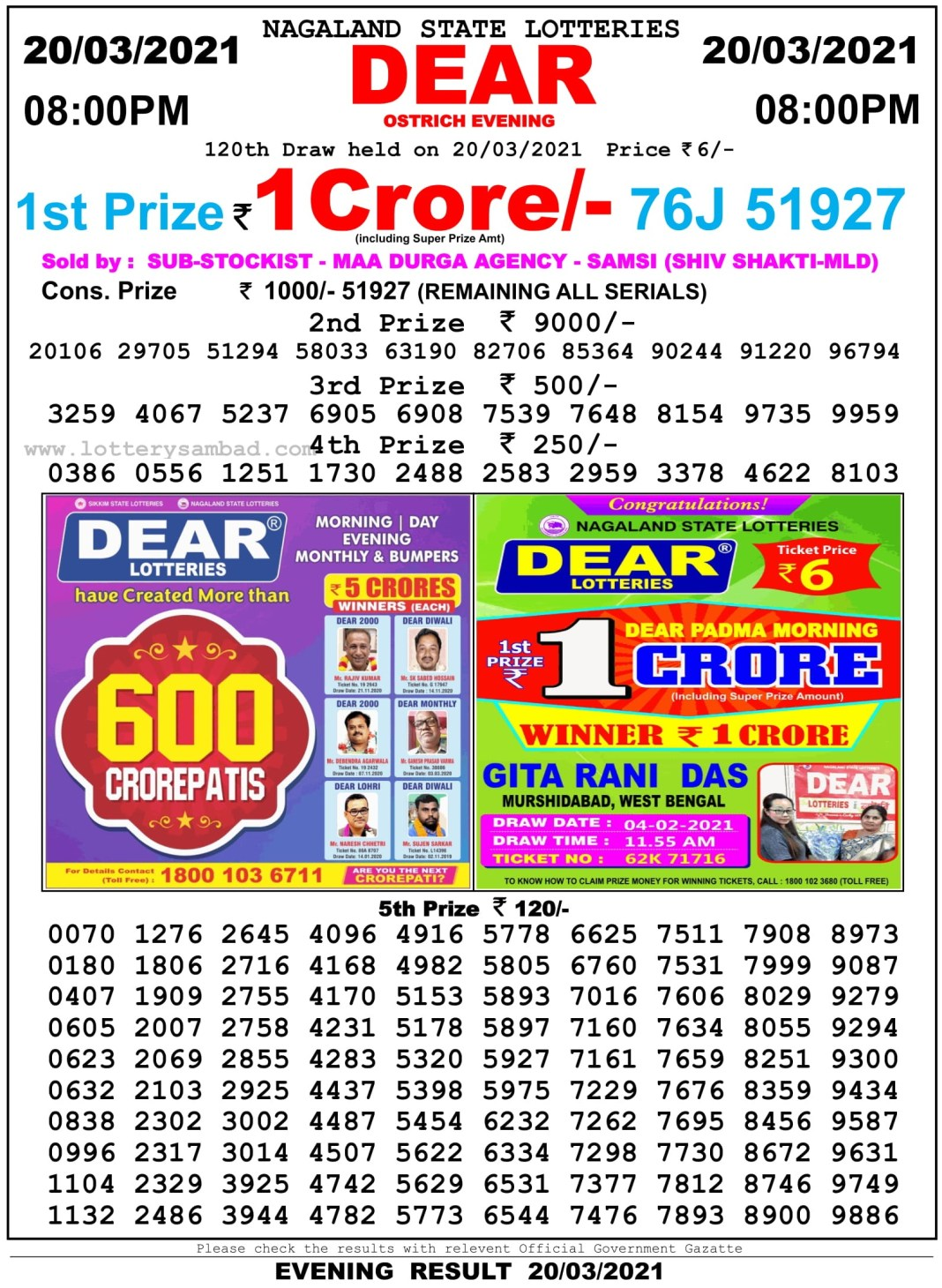 Nagaland State Lottery Result 8 PM 20.3.2021