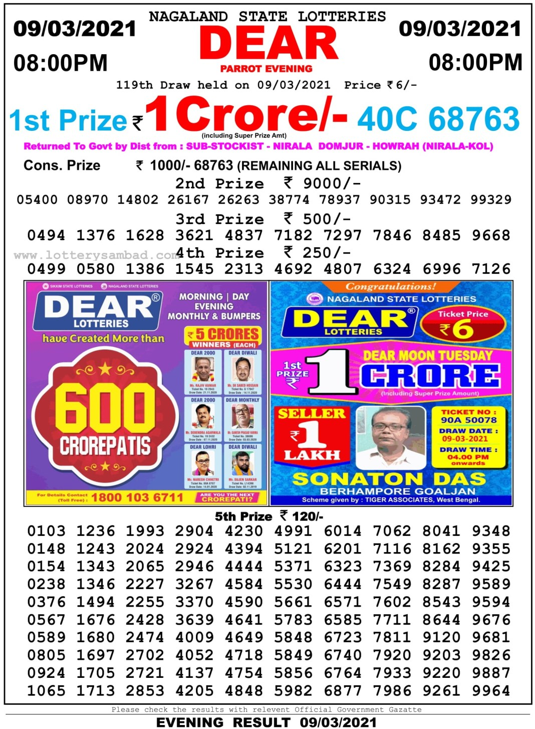 Nagaland State Lottery Result 8 PM 9.3.2021