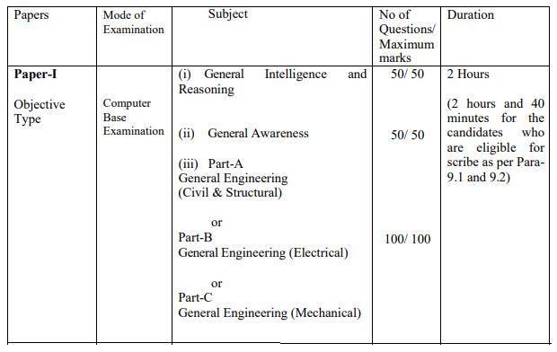 SSC-JE-Paper-I-PatternSSC-JE-Paper-I-Pattern
