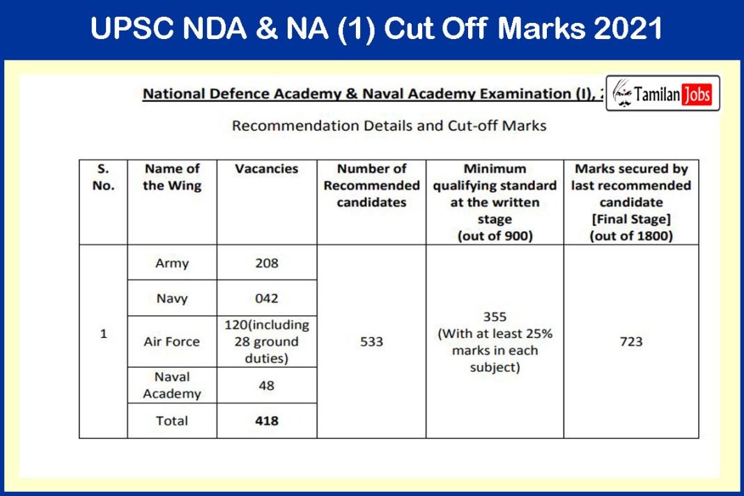 UPSC NDA & NA (1) Cut Off Marks 2021
