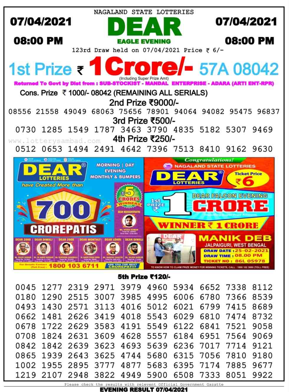 Nagaland Lottery 8 PM Result on 7.4.2021