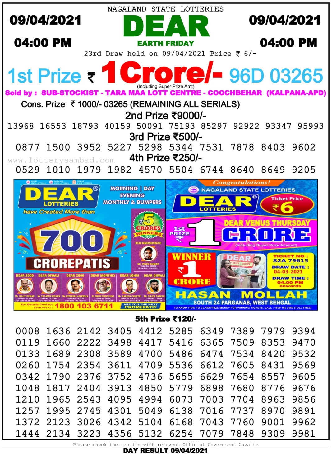 Nagaland State Lottery Result 4 PM 9.4.2021