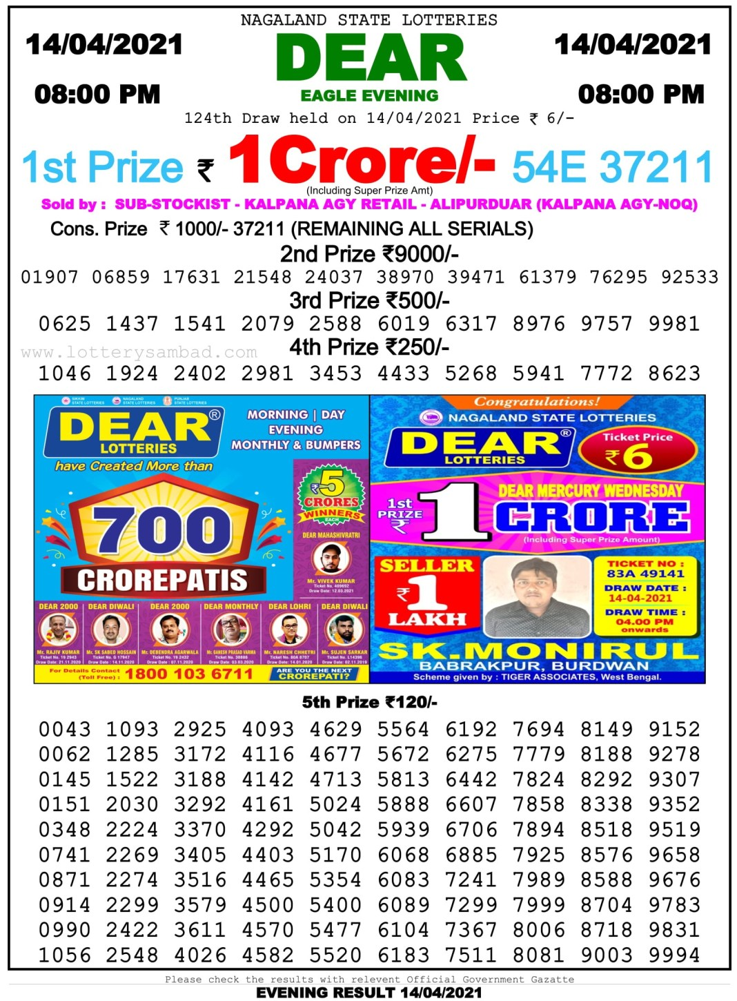 Nagaland State Lottery Result 8 PM 14.4.2021