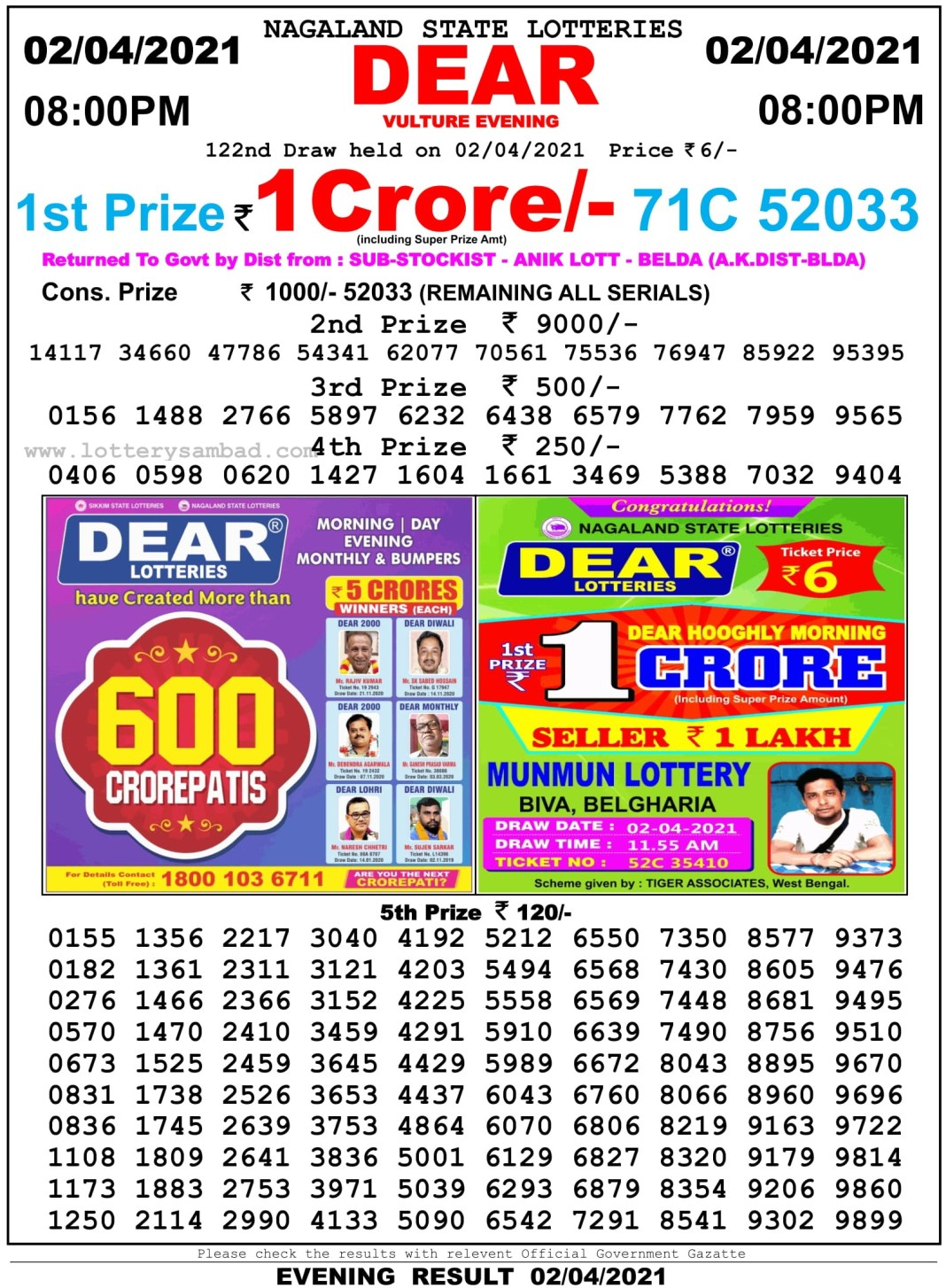 Nagaland State Lottery Result 8 PM 2.4.2021