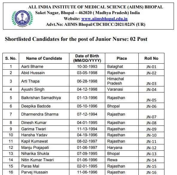 AIIMS Bhopal Result 2021 (Out), Junior Nurse Interview Schedule @ aiimsbhopal.edu.in, Check