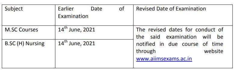 Aiims Exam Date postponed