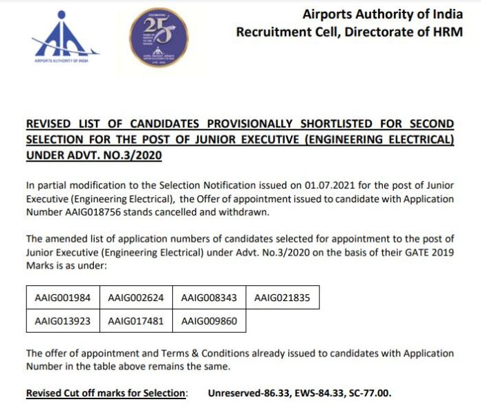 AAI Junior Executive Result 2021 (New), Download Provisionally Shortlisted Candidates, Cut Off