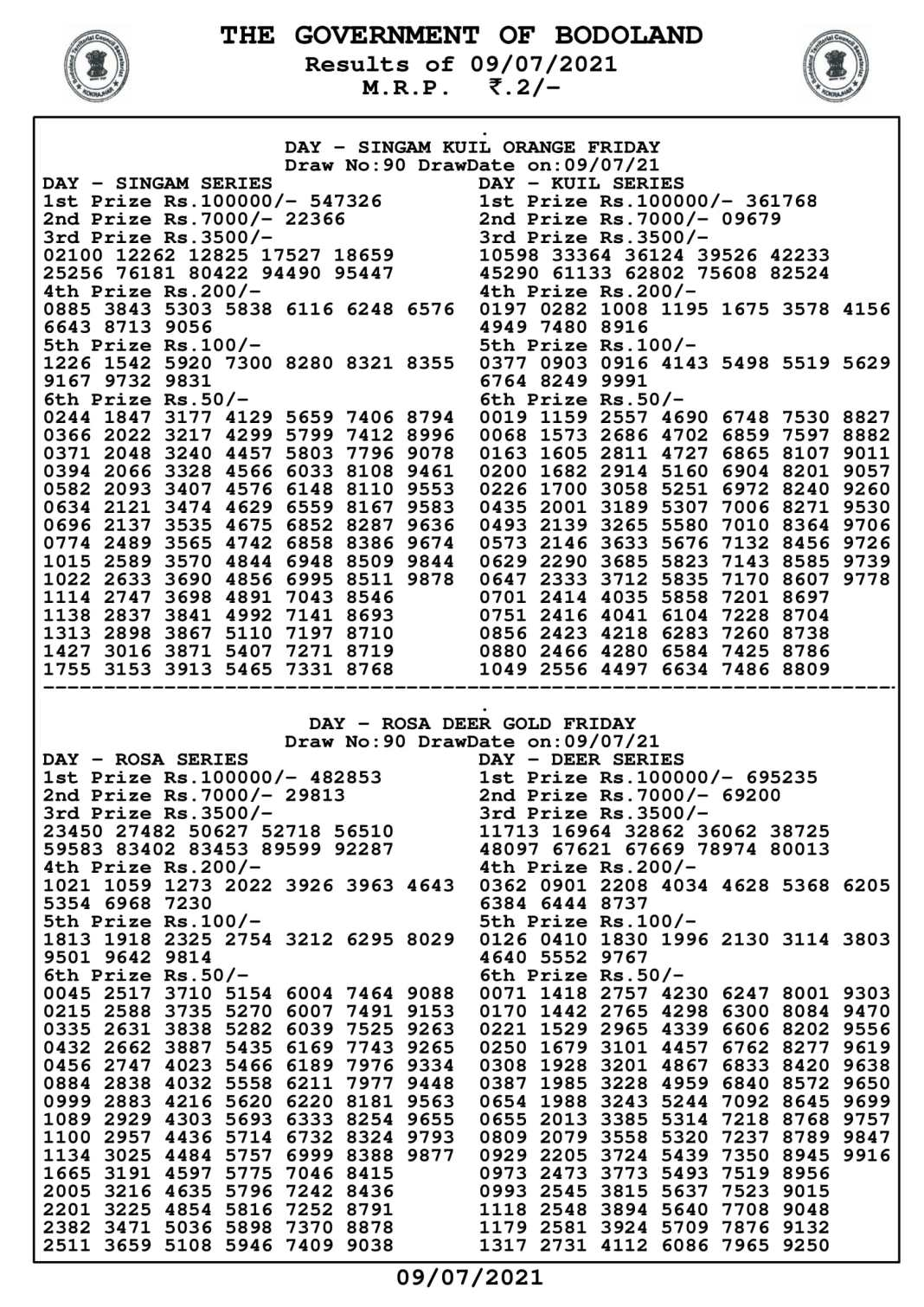 Bodoland Lottery Result Today 10.7.2021