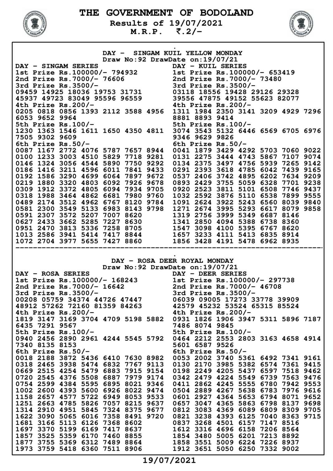 Bodoland Lottery Result Today 19.7.2021