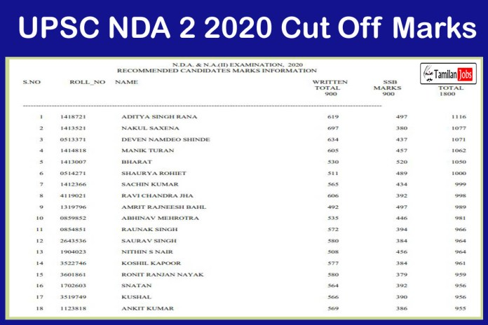 UPSC NDA 2 2021 Cutoff Marks Released @ upsc.gov.in   Check Final Selection List Details Here