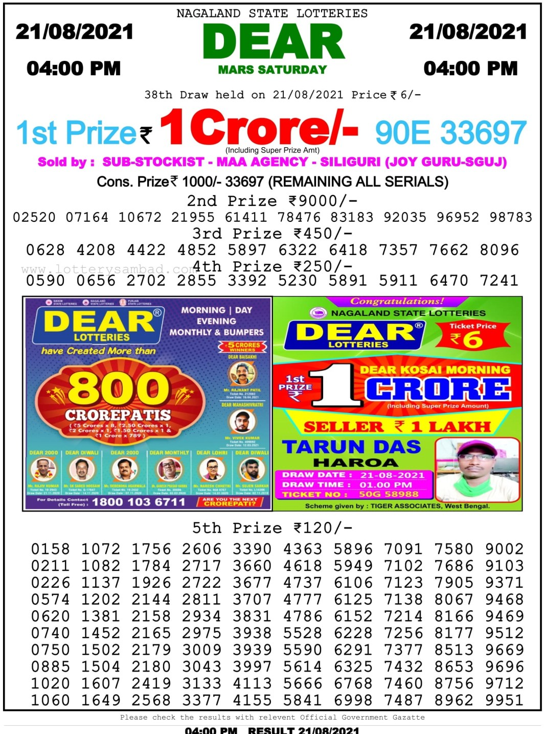 Nagaland State Lottery Result 21.8.2021 at 4 PM
