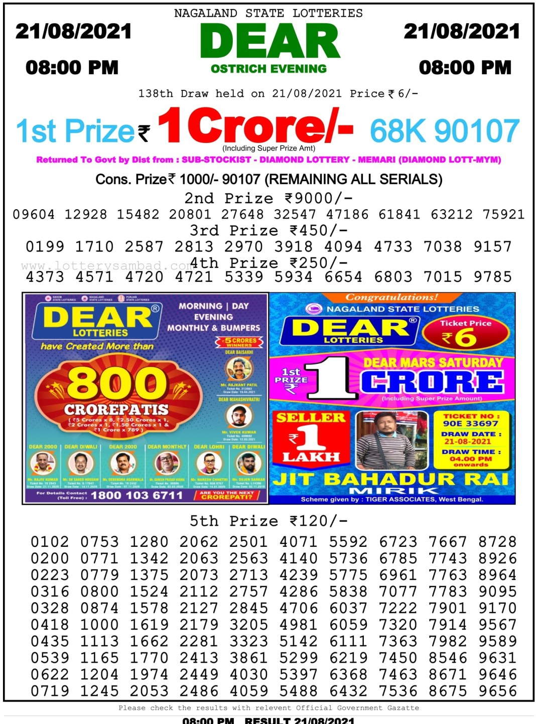 Nagaland State Lottery Result 21.8.2021 at 8 PM