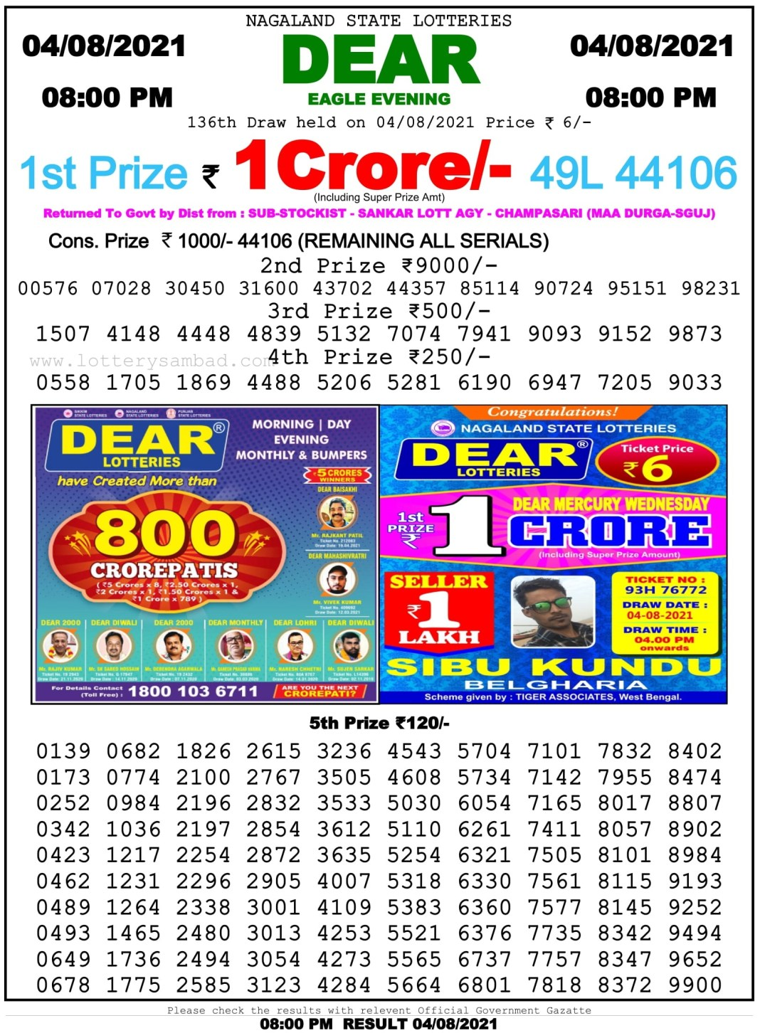Nagaland State Lottery Result 4.8.2021 at 8 PM