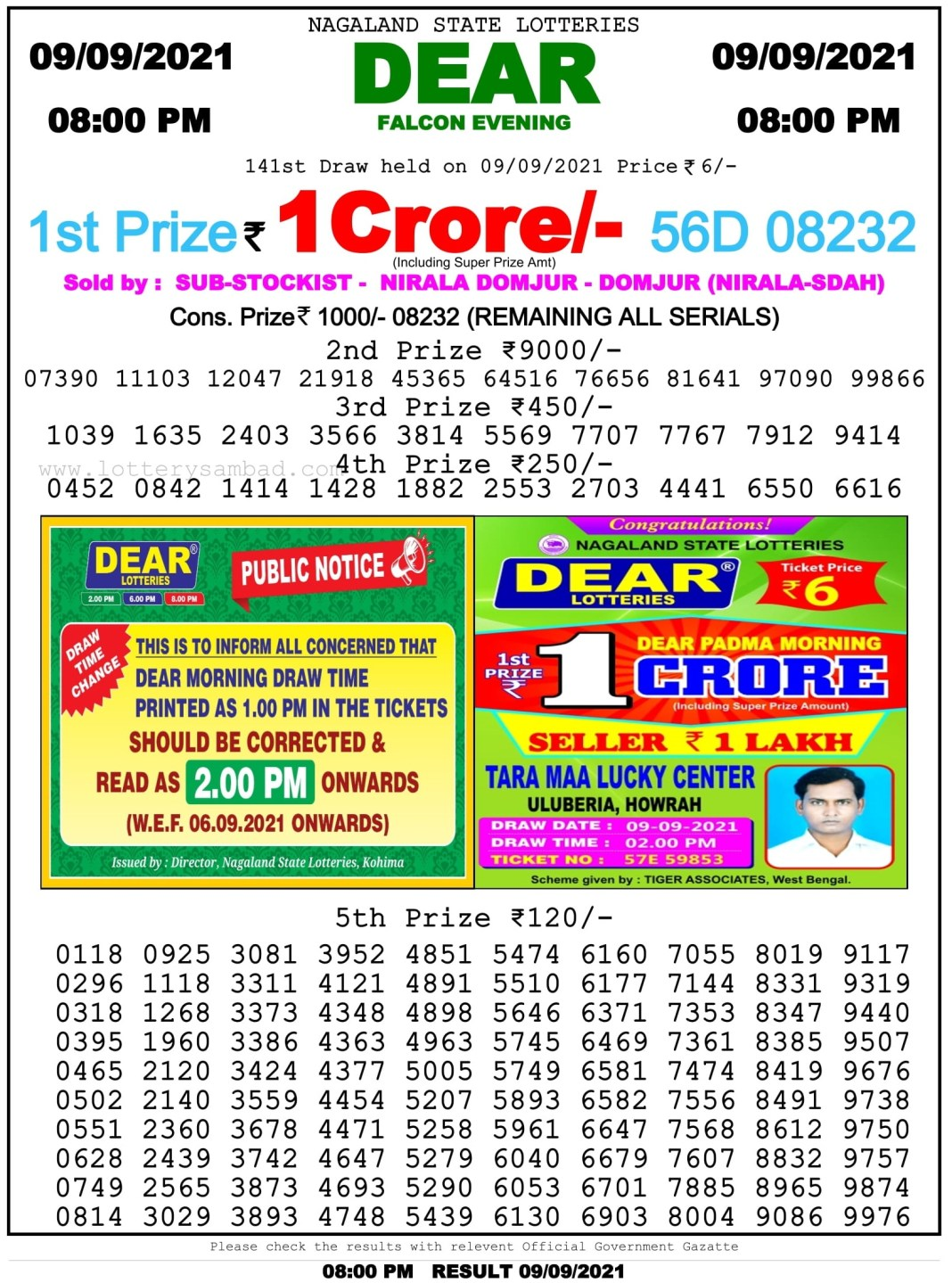 Nagaland Lottery Result 8 PM on 9.9.2021