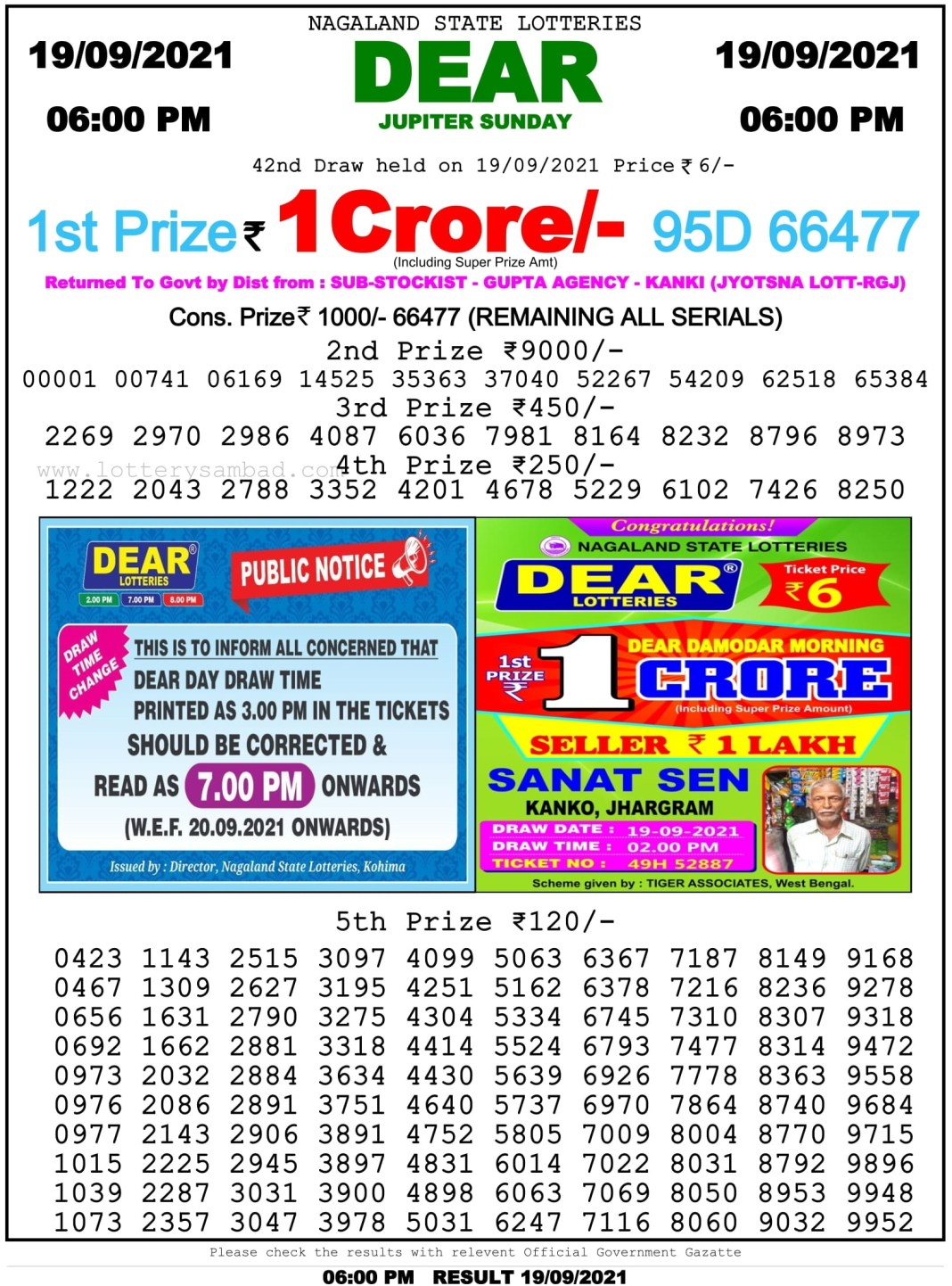 Nagaland State Lottery Result 19.9.2021 at 6 PM