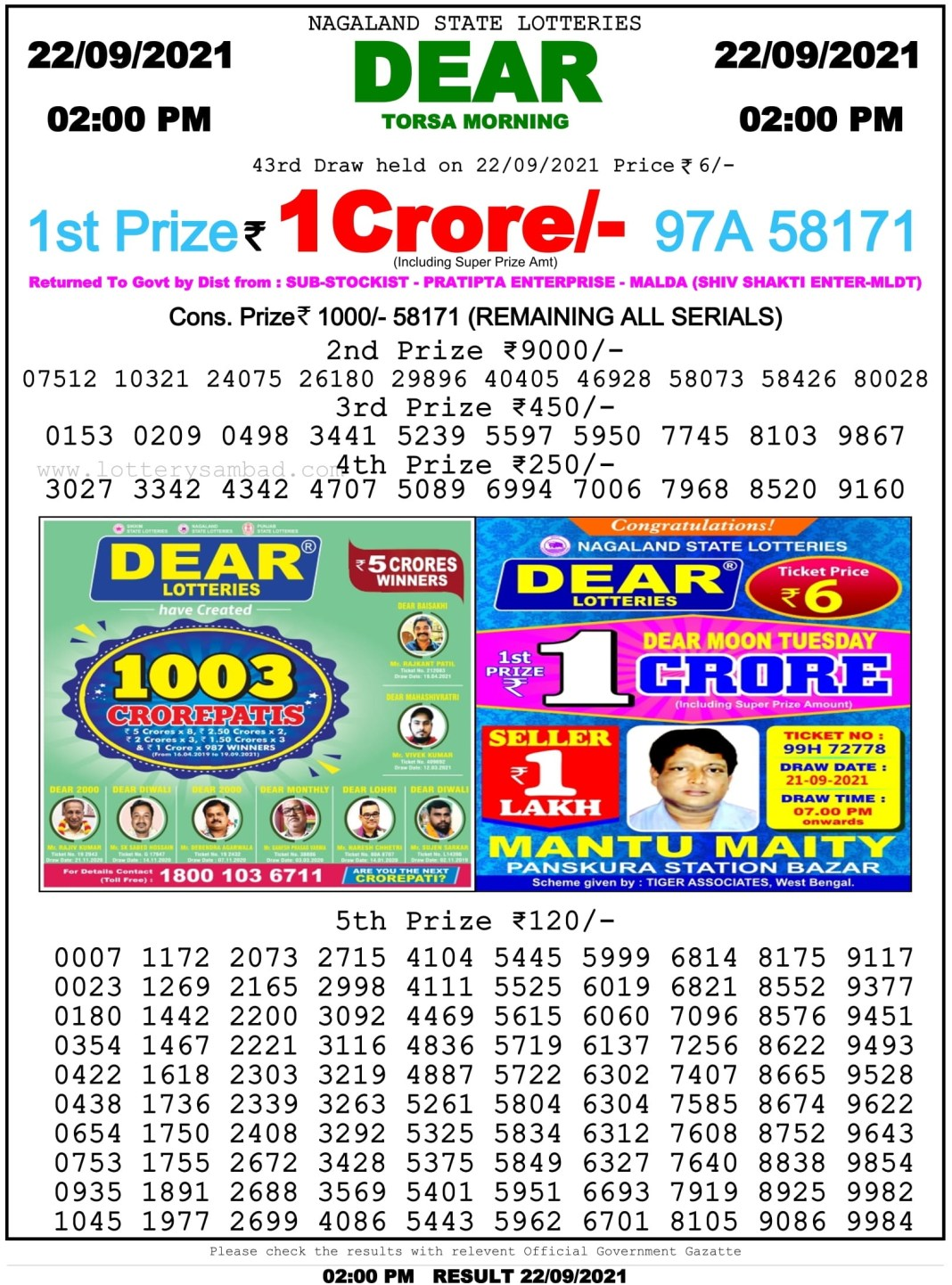 Nagaland State Lottery Result 22.9.2021 at 2 PM