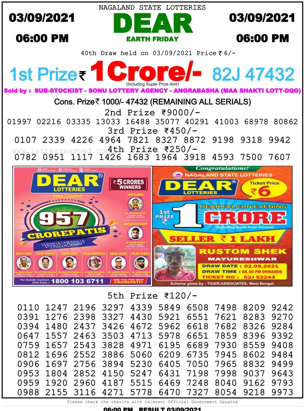 Nagaland State Lottery Result 3.9.2021 at 6 PM