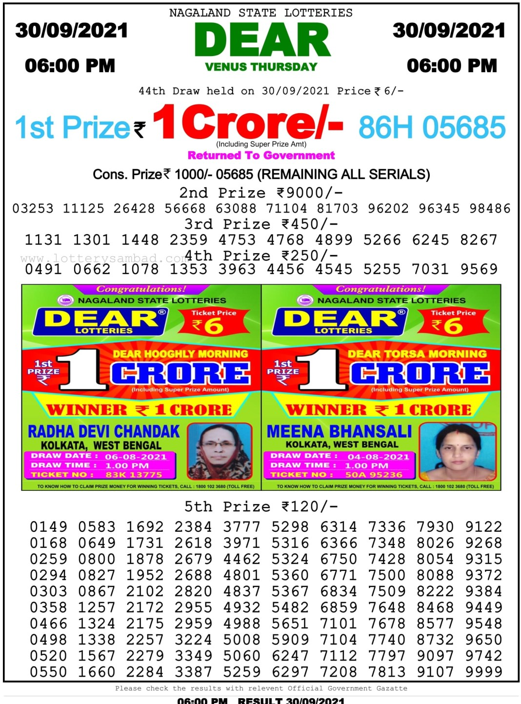 Nagaland State Lottery Result 30.9.2021 at 6 PM
