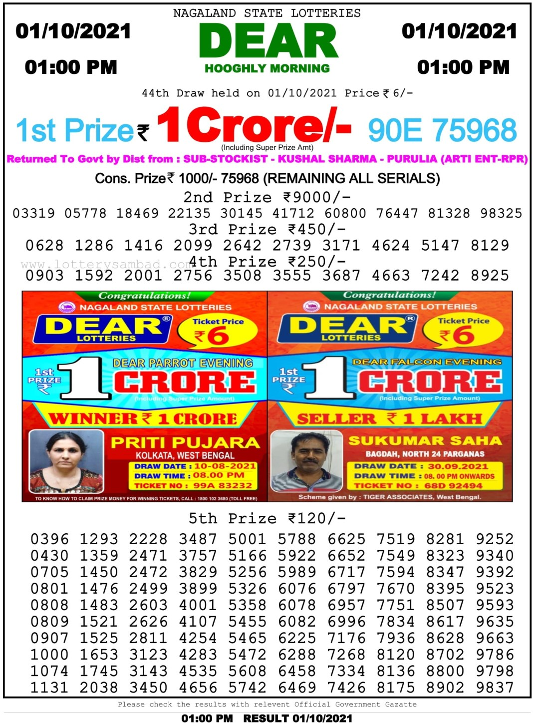 Nagaland State Lottery Result 1.10.2021 @ 1 PM