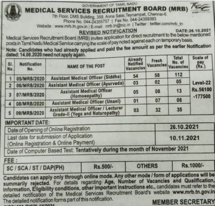 TN MRB Recruitment 2021 Out – Apply Online 173 Assistant Medical Officer Jobs