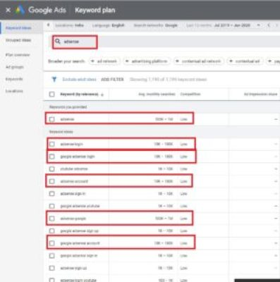 How To Rank Blog Post On Google First Page In Tamil
