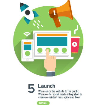 Website Builder: Ready for Launch