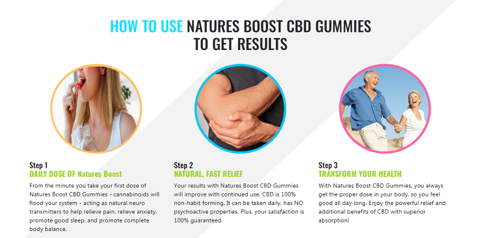 Natures Boost CBD Gummies Use.png