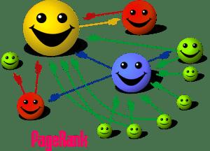 Pagerank Algoritması