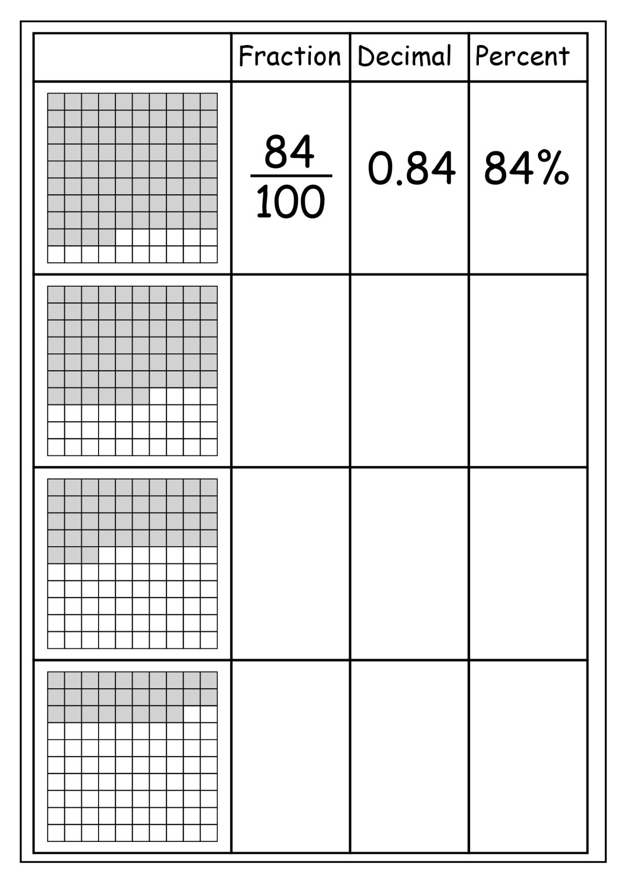 Converting Fractions To Decimals To Percents Worksheet 6th