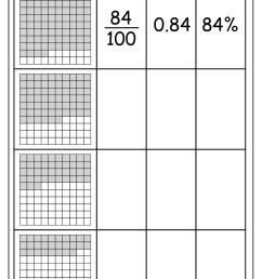 Mixed Fractions Reducing Fractions Worksheet 6th Grade   Printable  Worksheets and Activities for Teachers [ 1754 x 1240 Pixel ]