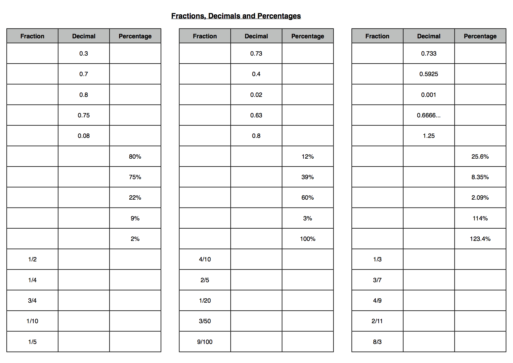 Maths Worksheets Fractions Decimals And Percentages