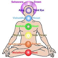what are the seven chakras