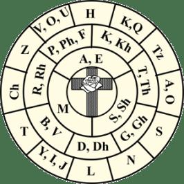 archangel sigil