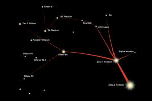 tanahoy.com zeta reticuli binary star system