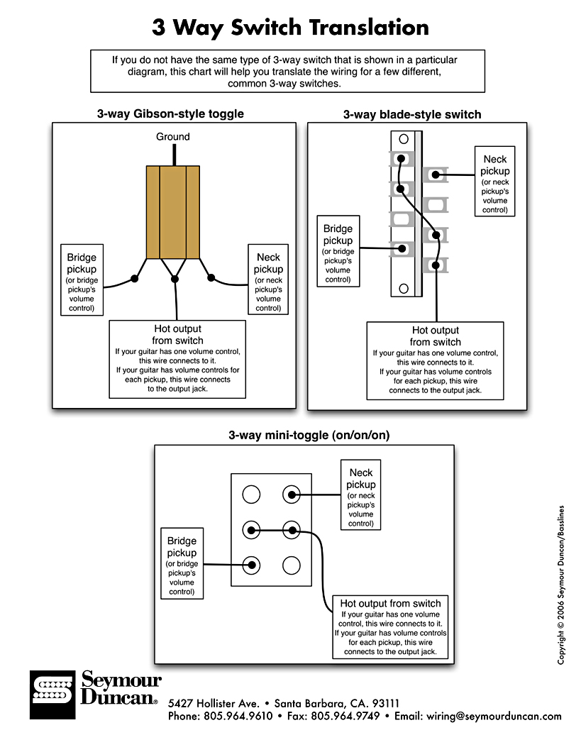 Wiring Diagrams Guitar Effects Pedals Seymour Duncan P Rail Wiring Diagram Help The Gear Page