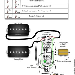 Wilkinson Guitar Pickup Wiring Diagram Vertical Integration Single Humbucker Diagrams | Get Free Image About