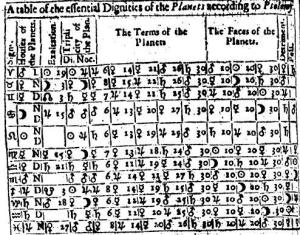 The Ptolemaic bounds – numbers revealed