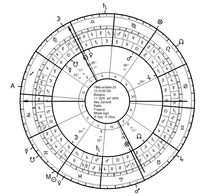 Farmall M Brake Diagram
