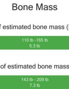 Healthy bones by having  balanced diet rich in calcium and doing plenty of weight bearing exercise you should track your bone mass over time also understanding measurements tanita corporation rh