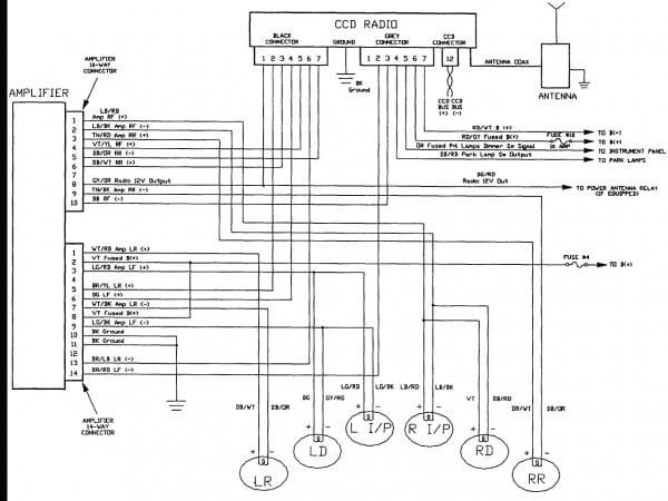 97 Jeep Cherokee Radio Wiring Diagram