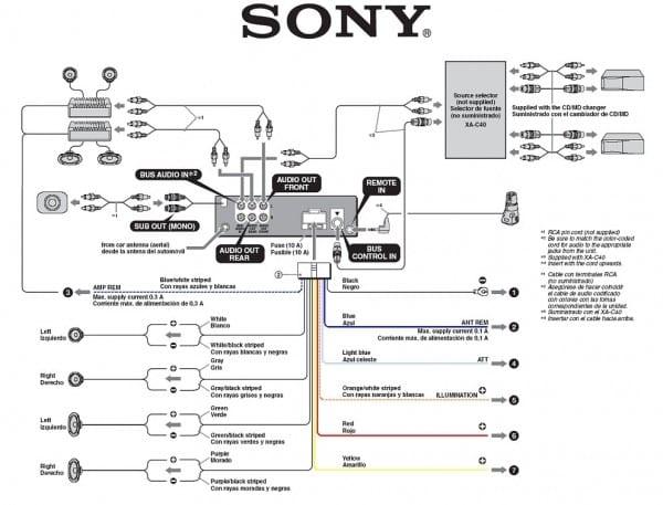 Sony Car Cd Player Wiring