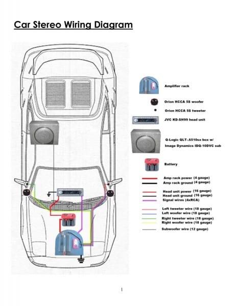 Car Subwoofer Wiring Diagram