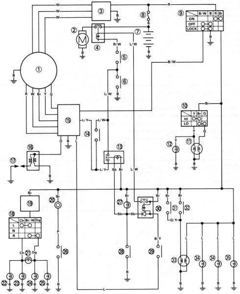 Yamaha Ttr 225 Parts
