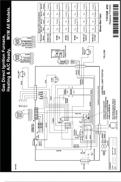 Nordyne Electric Furnace