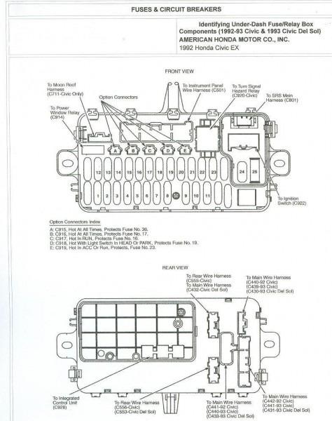 1995 Honda Civic Fuse Box Diagram