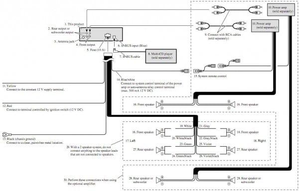 diagram deh p7000bt wiring diagram full version hd quality