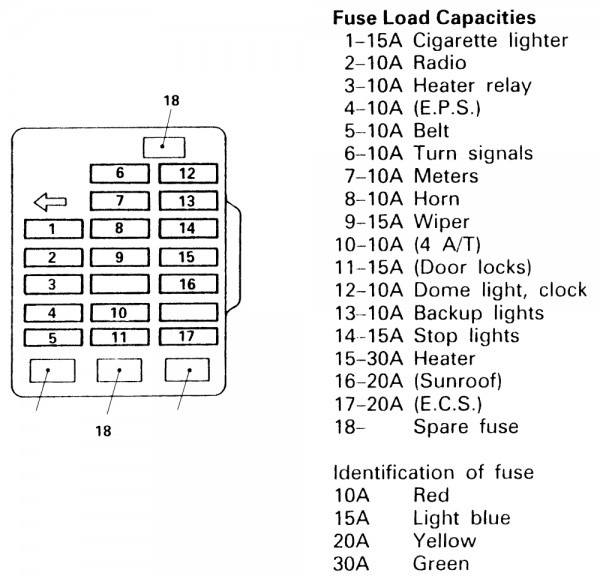 95 corolla fuse box diagram  wiring diagrams page make