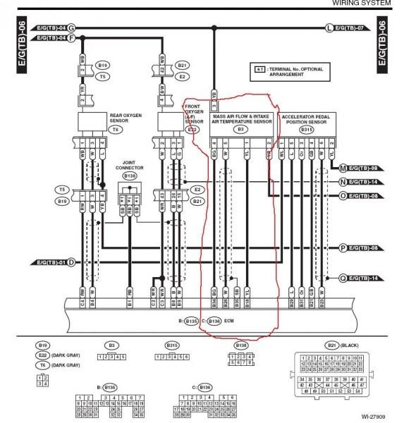Subaru Impreza Ignition Wiring Diagram