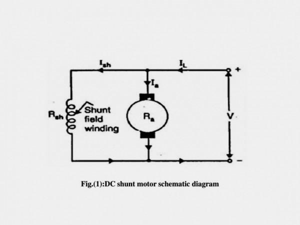 Shunt Wound Dc Motor